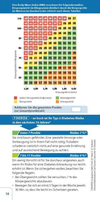 FINDRISK (Deutsche Diabetes Stiftung)